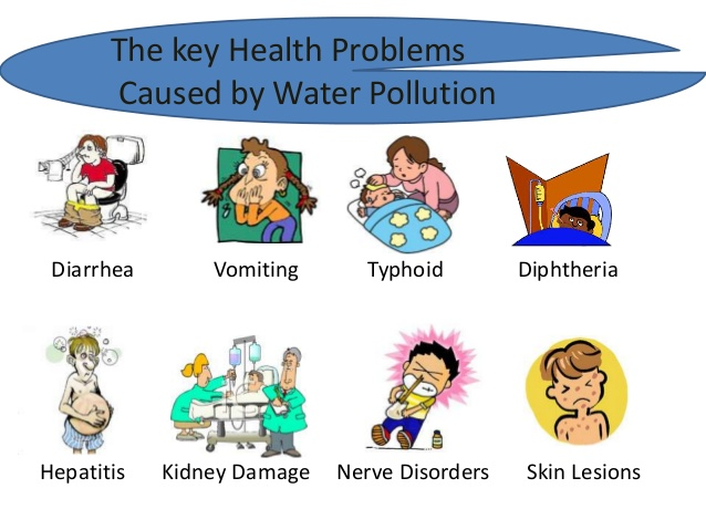 Key Health Problems