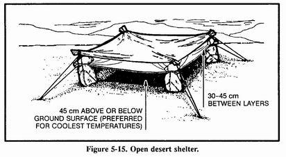 Open Desert Shelter