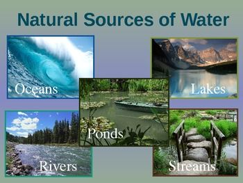 Sources of Water