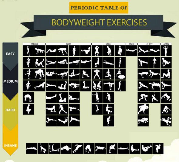 bodyweight-exercises-
